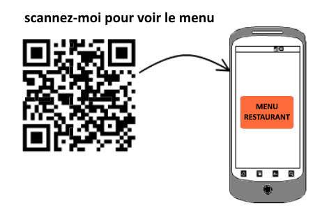 etiquettes qr code restaurant menu- etiquettes-autocollantes-QR code-Qr-Code-Label-Sticker-Printing